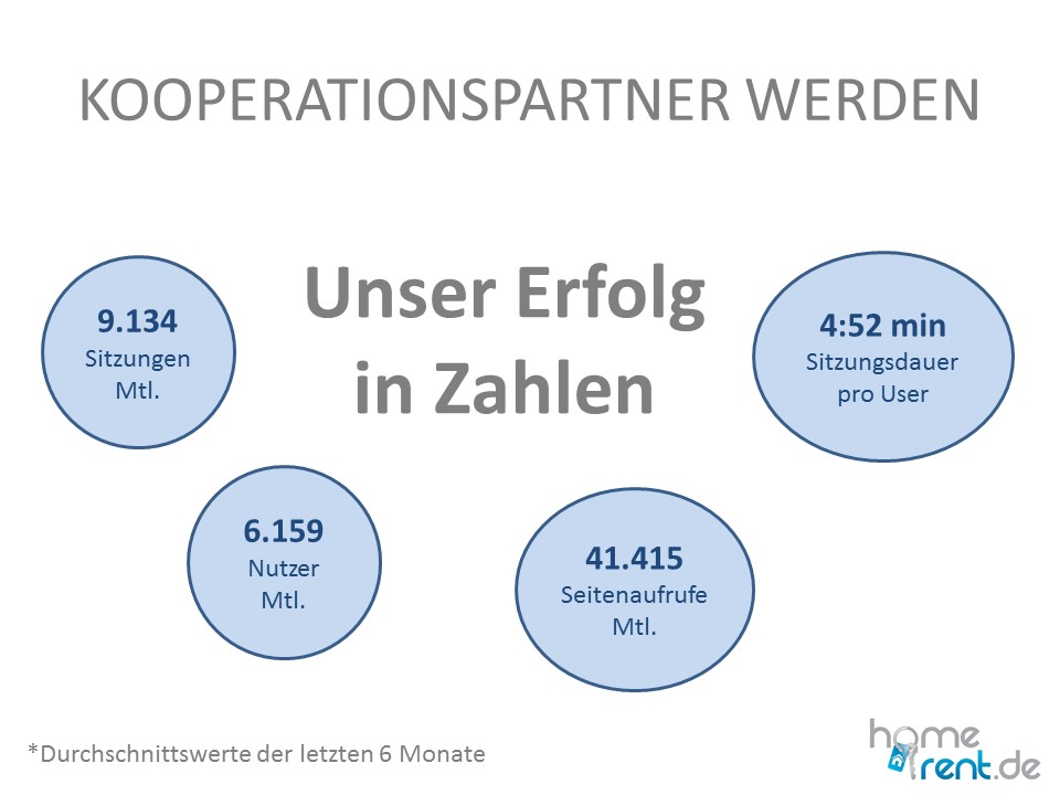 Kooperationspartner Koeln4